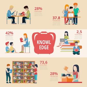 Platte mensen leren, lezen en bestuderen de gegevens van het rapport van de statistieken. onderwijs en kennis infographics concept. bibliotheek, boekhandel, ouderschap, lezen, leren, processituaties bestuderen.