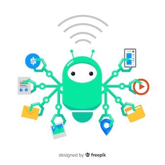 Platte multitask-robot