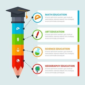 Platte onderwijs infographics concept