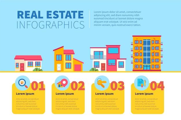 Platte onroerend goed infographics