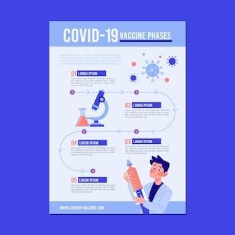 Platte ontwerp coronavirus vaccin fasen infographic