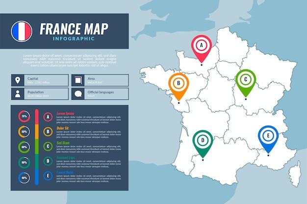 Platte ontwerp frankrijk kaart infographic