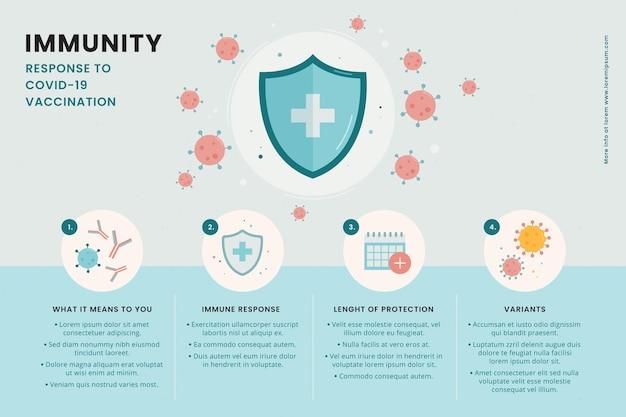 Platte ontwerp immuniteit infographic