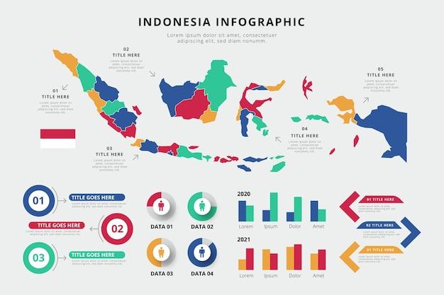 Platte ontwerp indonesië kaart infographics sjabloon