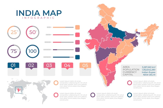 Platte ontwerp infographic kaart van india