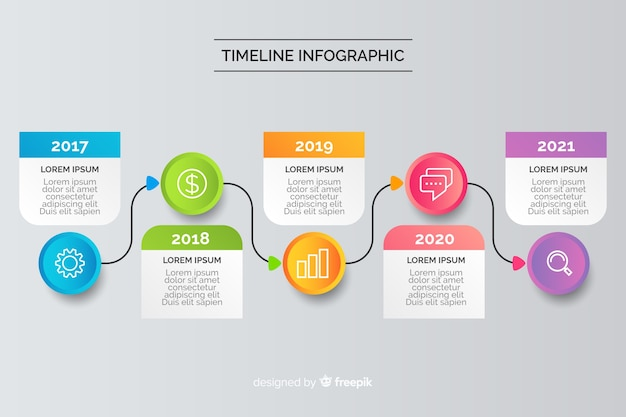Platte ontwerp jaarlijkse financiële tijdlijn infographic