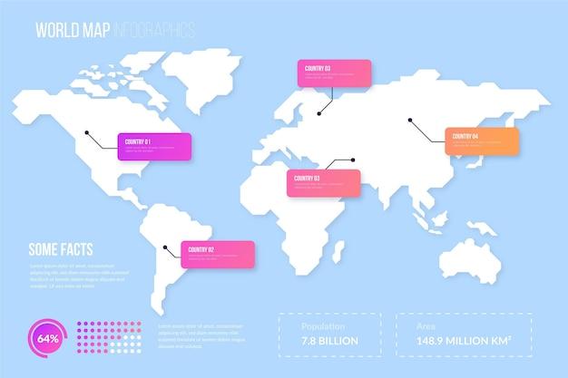 Platte ontwerp kaarten infographic
