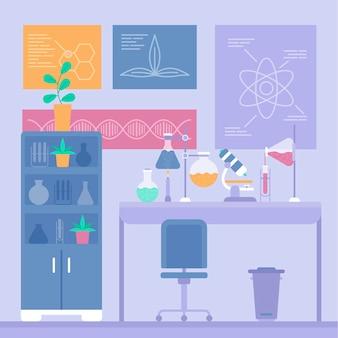 Platte ontwerp laboratoriumruimte