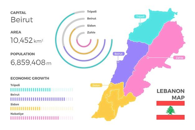 Platte ontwerp libanon kaart