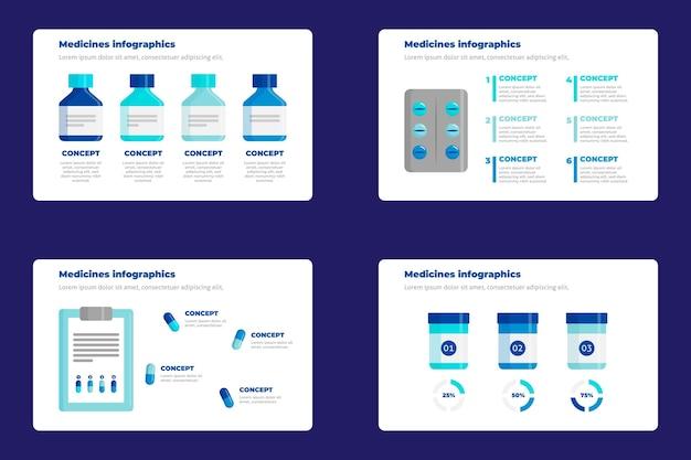 Platte ontwerp medicijnen infographics