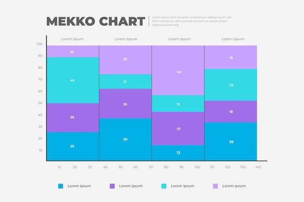 Platte ontwerp mekko-grafiek in verloopkleuren