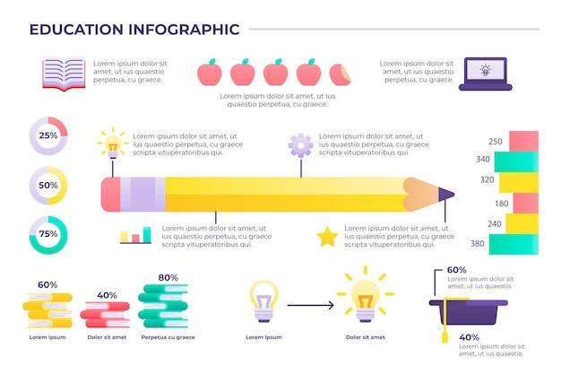 Platte ontwerp onderwijs infographic