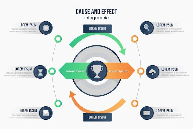 Platte ontwerp oorzaak en gevolg infographic