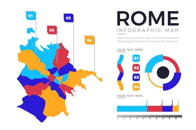 Platte ontwerp rome kaart infographics