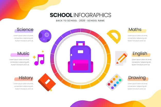 Platte ontwerp school infographic