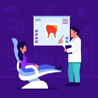 Platte ontwerp tandheelkundige zorg concept