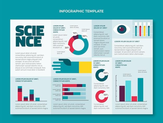 Platte ontwerp wetenschap infographic