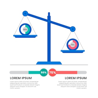 Platte ontwerpsjabloon balans infographics