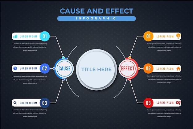 Platte oorzaak en gevolg infographic donker thema