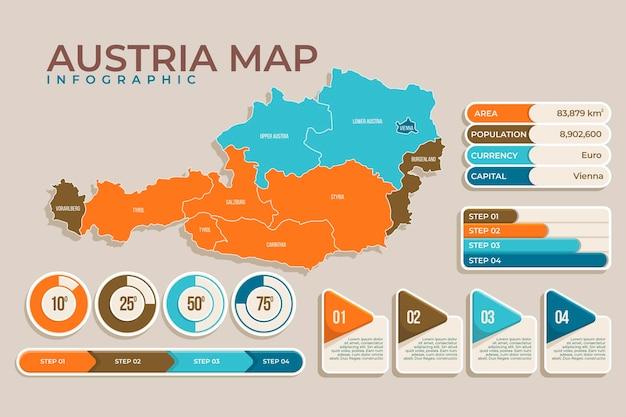 Platte oostenrijk kaart infographic