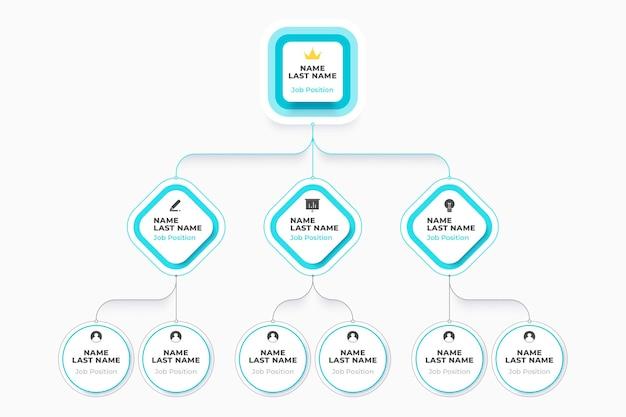 Platte organigram infographic Gratis Vector