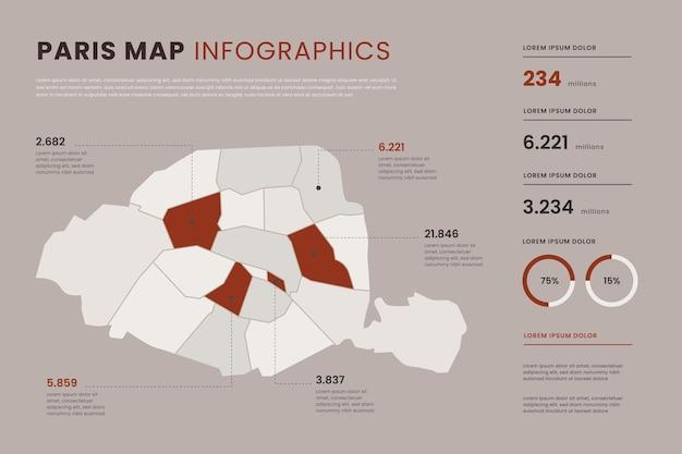 Platte parijs kaart infographics