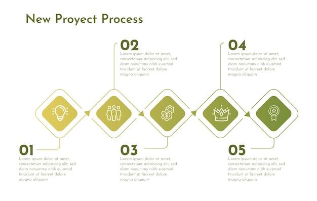 Platte proces infographic sjabloon Gratis Vector