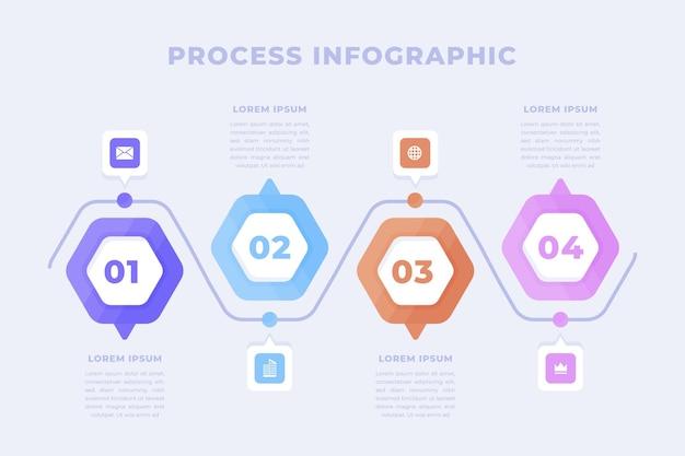 Platte proces infographic