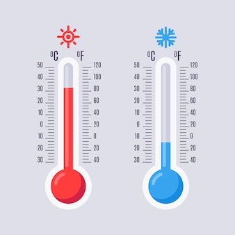 Platte thermometers