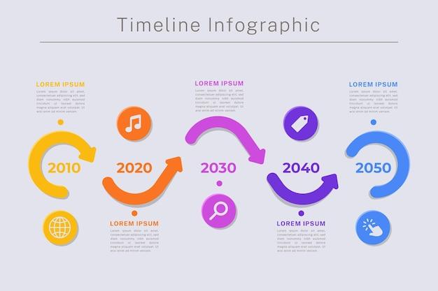 Platte tijdlijn infographic in verschillende kleuren