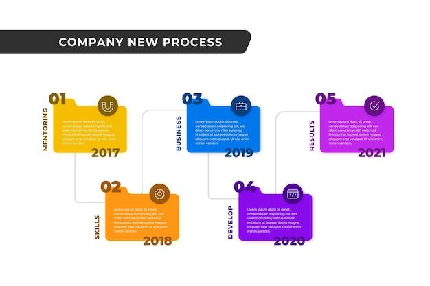 Platte tijdlijn infographic sjabloon Gratis Vector