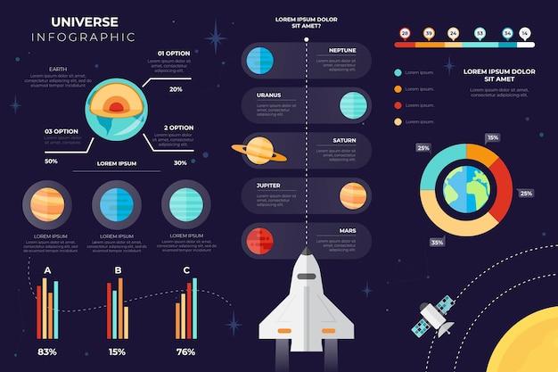 Platte universum infographic met planeten