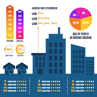 Platte vastgoedinfographics