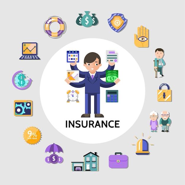 Platte verzekering ronde concept