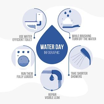 Platte wereld water dag infographic sjabloon