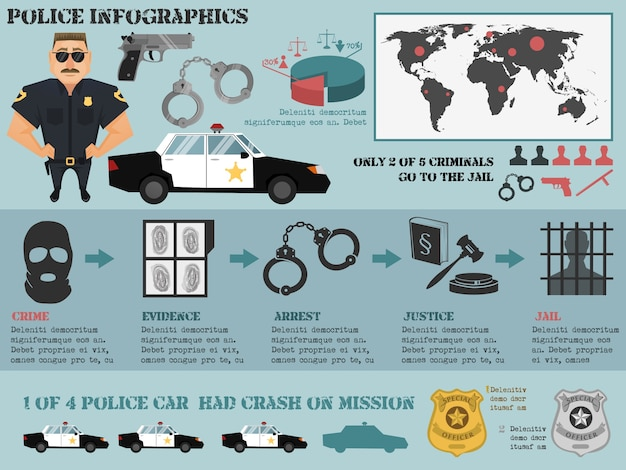 Politie infographic set met misdaad bewijsmateriaal arrestatie gevangenis pictogrammen vector illustratie