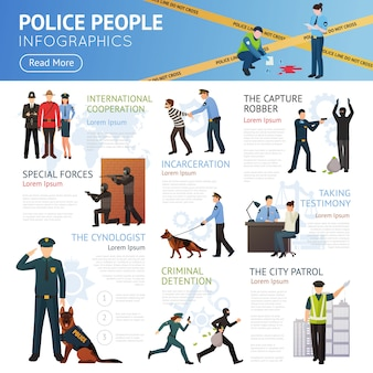 Politiedienst vlakke infographic poster