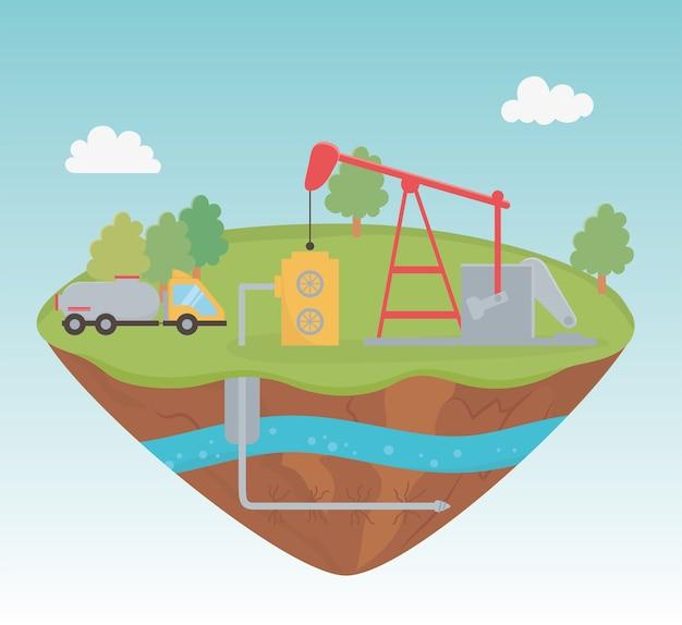 Pompwagen productieproces exploratie fracking