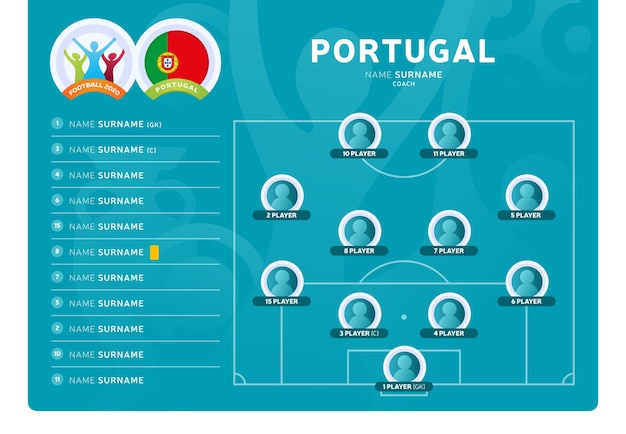Portugal line-up voetbaltoernooi 2020