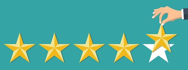 Positieve beoordeling van klanten