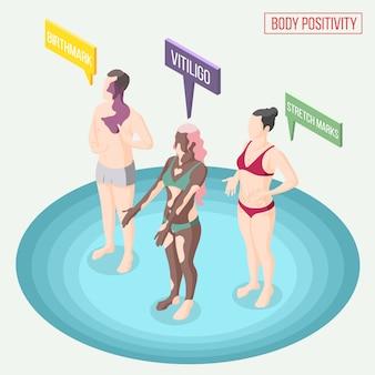 Positieve lichaamsbeweging
