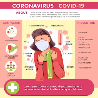 Poster en infographic met preventieve maatregelen tegen coronavirus
