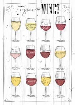 Poster hoofdsoorten wijn