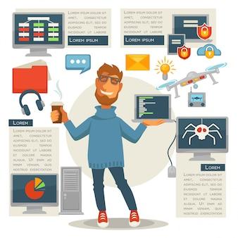 Poster in programmeerconcept.