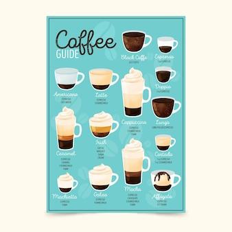 Poster met verschillende soorten koffie