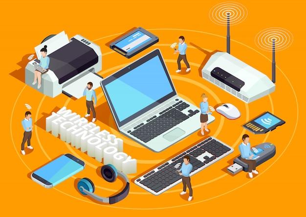Poster van de draadloze technologie isometrische samenstelling