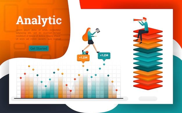Posters of webpagina's voor analyse en financiële doeleinden