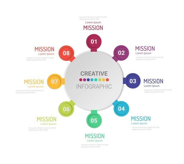 Presentatie en ronde grafiek, sjabloon voor cyclusdiagram.