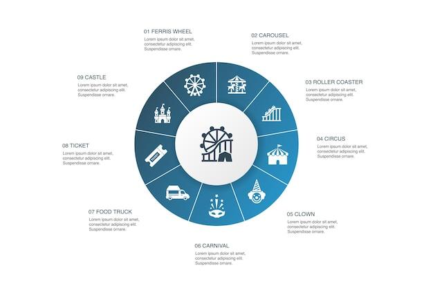 Pretpark infographic 10 stappen cirkel ontwerp. reuzenrad, carrousel, achtbaan, carnaval eenvoudige pictogrammen