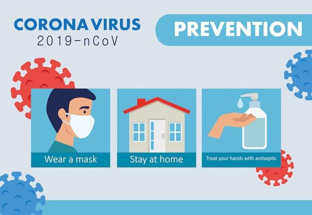 Preventie coronavirus 2019 ncov en pictogrammen